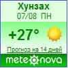 Погода от Метеоновы по г. Хунзах