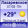 Погода от Метеоновы по г. Лазаревское