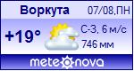 Погода от Метеоновы по г. Воркута