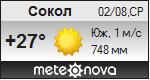 Погода от Метеоновы по г. Сокол