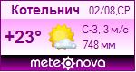 Погода от Метеоновы по г. Котельнич