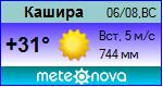 Погода от Метеоновы по г. Кашира