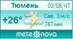http://www.meteonova.ru/informer/PNG111_28367_008080_008080_F0FFFF_66D8D8_FFFFFF_008080_00C4C4.PNG