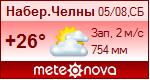 Погода от Метеоновы по г.Набережные Челны