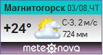 Погода от Метеоновы по г. Магнитогорск