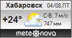 Погода от Метеоновы по г. Хабаровск