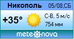 Погода от Метеоновы по г. Никополь