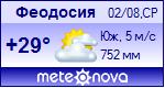 Погода от Метеоновы по г. Феодосия