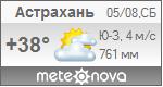 Погода от Метеоновы по г. Астрахань