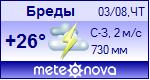 Погода от Метеоновы по г. Бреды