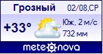 Погода в г. Грозном