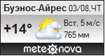 Погода от Метеоновы по г. Буэнос-Айрес