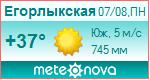 Погода от Метеоновы по г. Егорлыкская