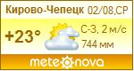 Погода от Метеоновы по г. Кирово-Чепецк