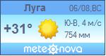 Погода от Метеоновы по г. Луга