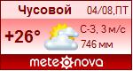 Погода от Метеоновы по г. Чусовой