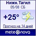 Погода от Метеоновы по г. Нижний Тагил