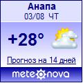 Погода от Метеоновы по г. Анапа