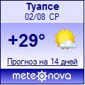 Погода от Метеоновы по г. Туапсе