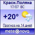 Погода от Метеоновы по г. Красная Поляна
