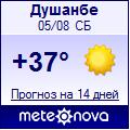 Погода от Метеоновы по г. Душанбе