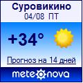 Погода от Метеоновы по г. Суровикино