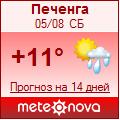 http://www.meteonova.ru/informer/PNG112_99419_990000_990000_FFF0F0_FF8080_FFF0F0_FF0000_993333.PNG