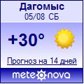 Погода от Метеоновы по г. Дагомыс