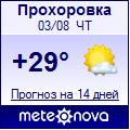 Погода от Метеоновы по г. Прохоровка
