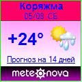 Погода от Метеоновы по г. Коряжма