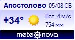 погода катричев волгоградская гисметио сегодня думаю, что