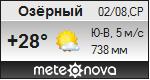 http://www.meteonova.ru/informer/PNG101_20600_1C1C1C_1C1C1C_E8E8E8_B5B5B5_FFFFFF_1C1C1C_4F4F4F.PNG