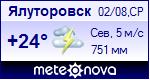 Прогноз погоды челябинск на сегодня по часам