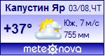 http://www.meteonova.ru/informer/PNG111_39088_000080_000080_E0E0FF_A6A6FF_FFFFFF_000099_9999FF.PNG